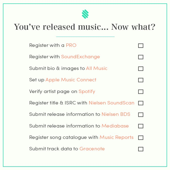 Checklist of things to do after releasing music