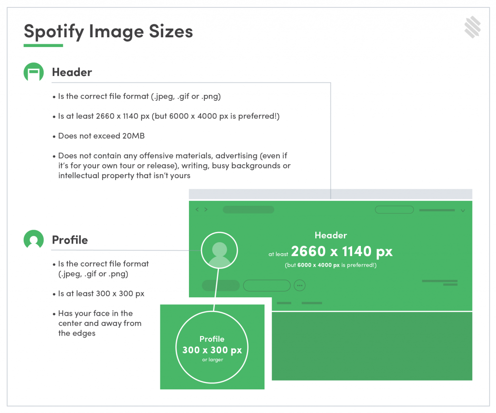 Spotify Image Sizes and Specs