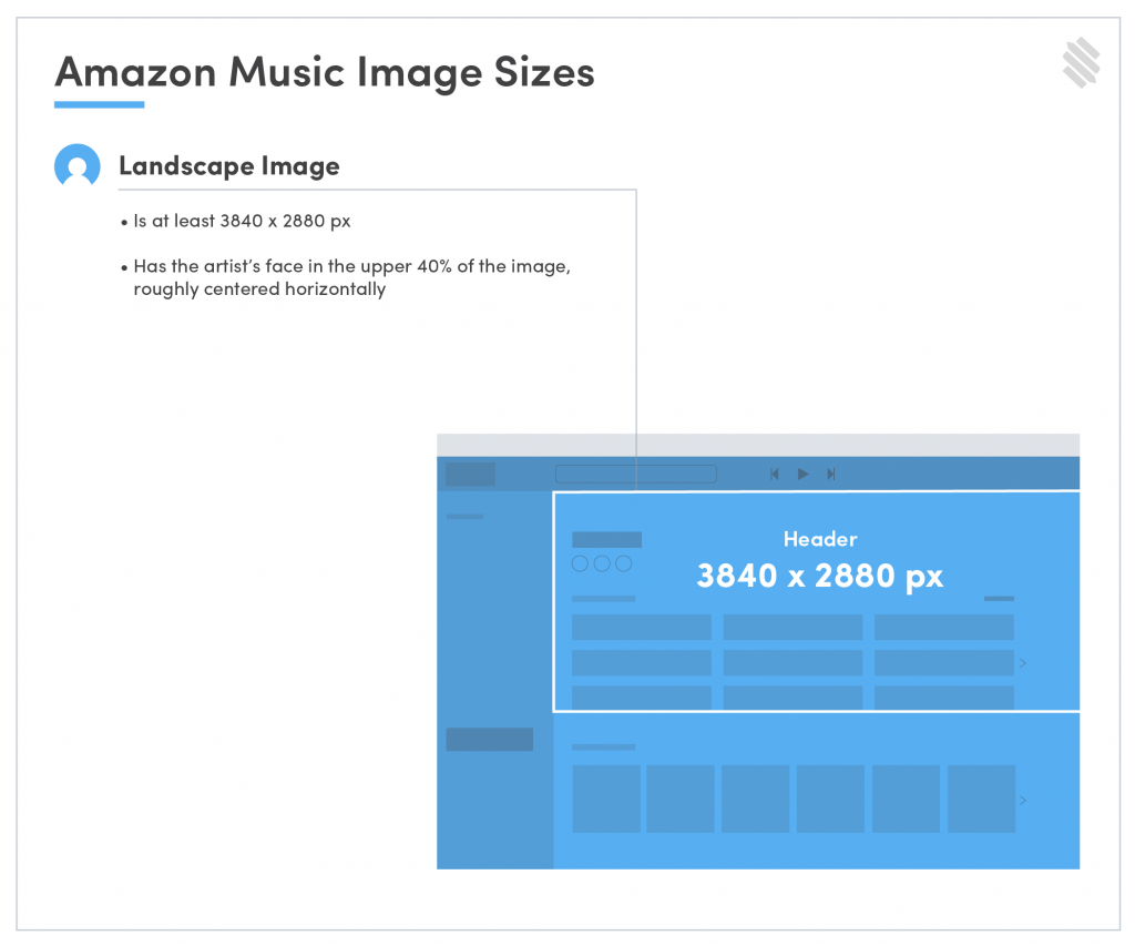 Amazon Music Image Sizes