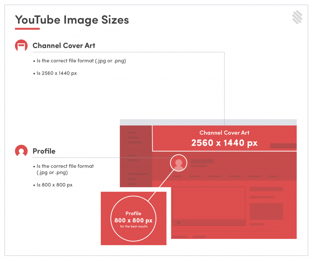 YouTube Image Sizes