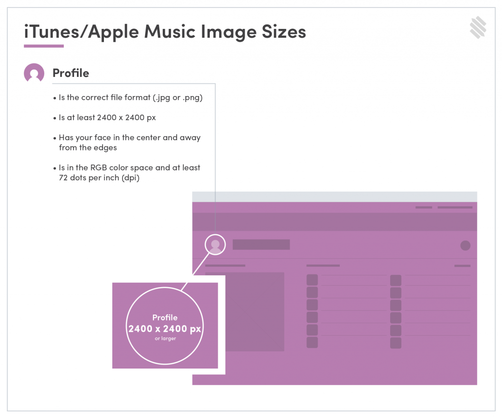 iTunes and Apple Music Images Sizes