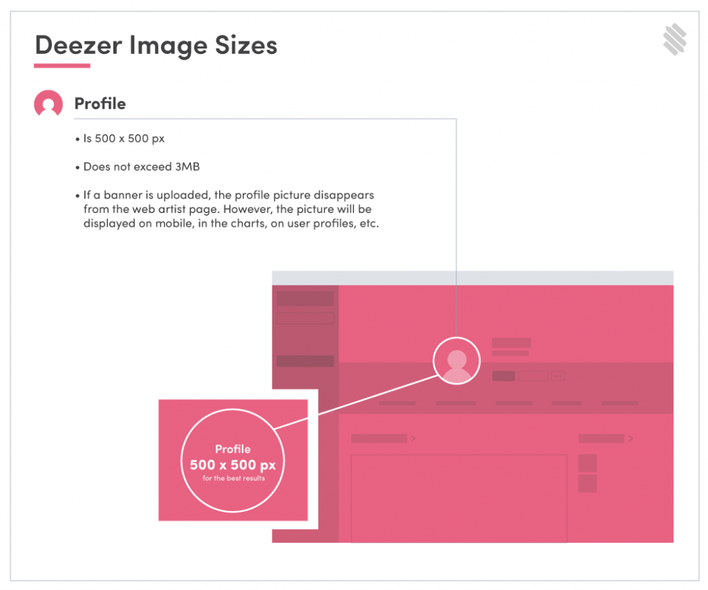 Image Guidelines for Deezer