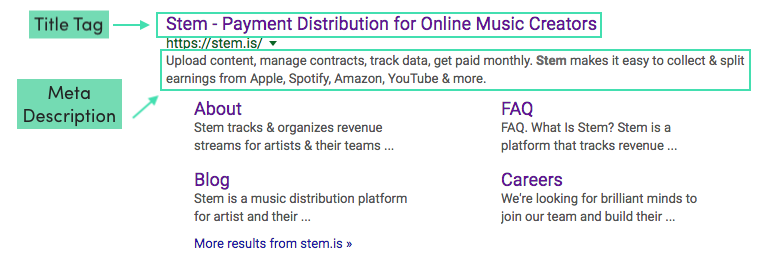 SEO for Musicians: 2018's 4 Step Guide to Market Your Music