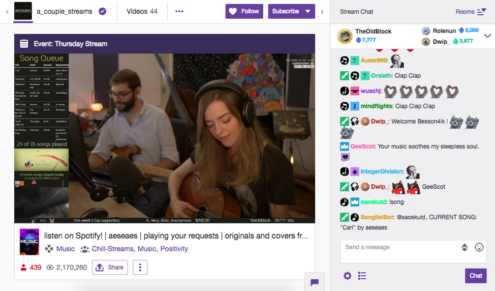 Music Strategy On Twitch Maximizing The Value Of Music In Video
